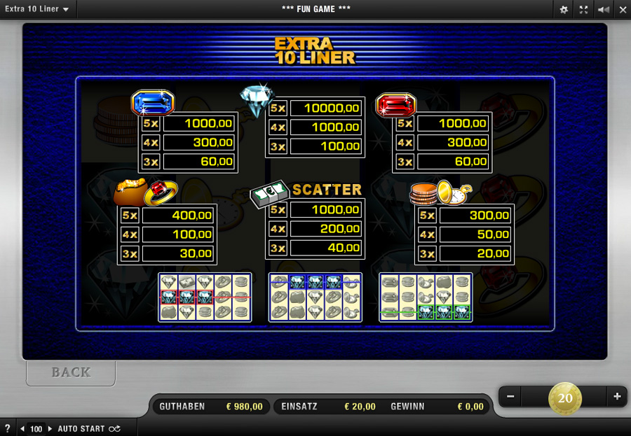 Extra 10 Liner Paytable
