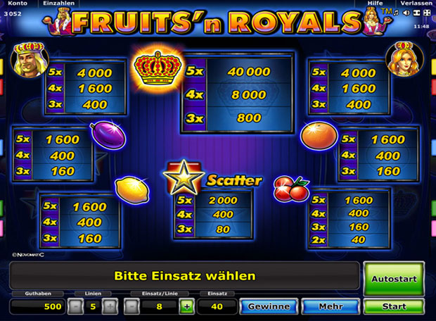 Fruits and Royals Paytable